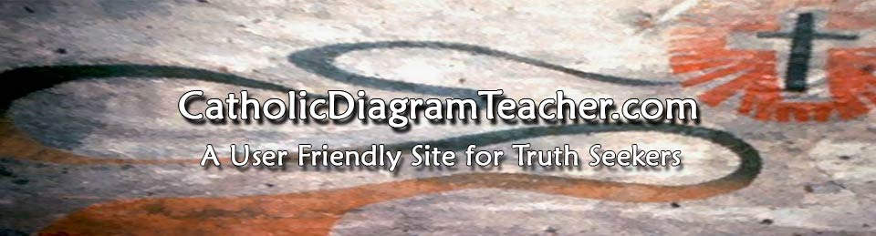 CatholicDiagramTeacher.com - A user friendly site for Truth Seekers